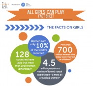 All Girls Can Play Fact Sheet Infographic